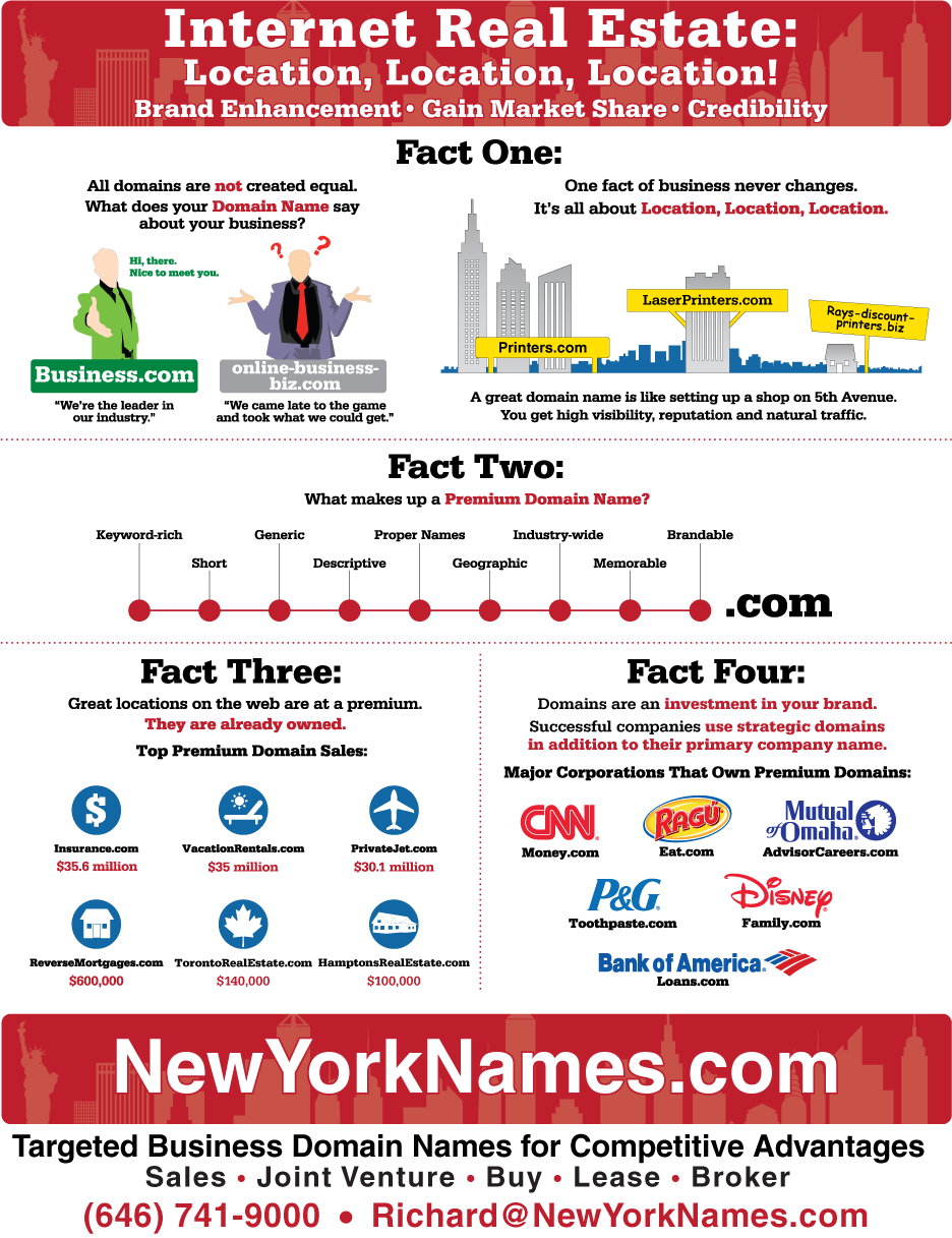 NewYorkNames.com- infographic 9000 number 9-1-15